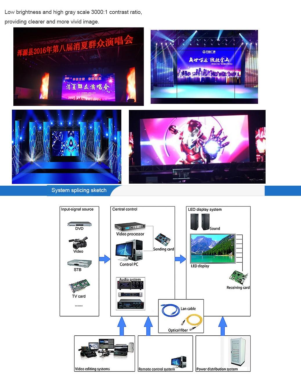 Indoor Rental Screen
