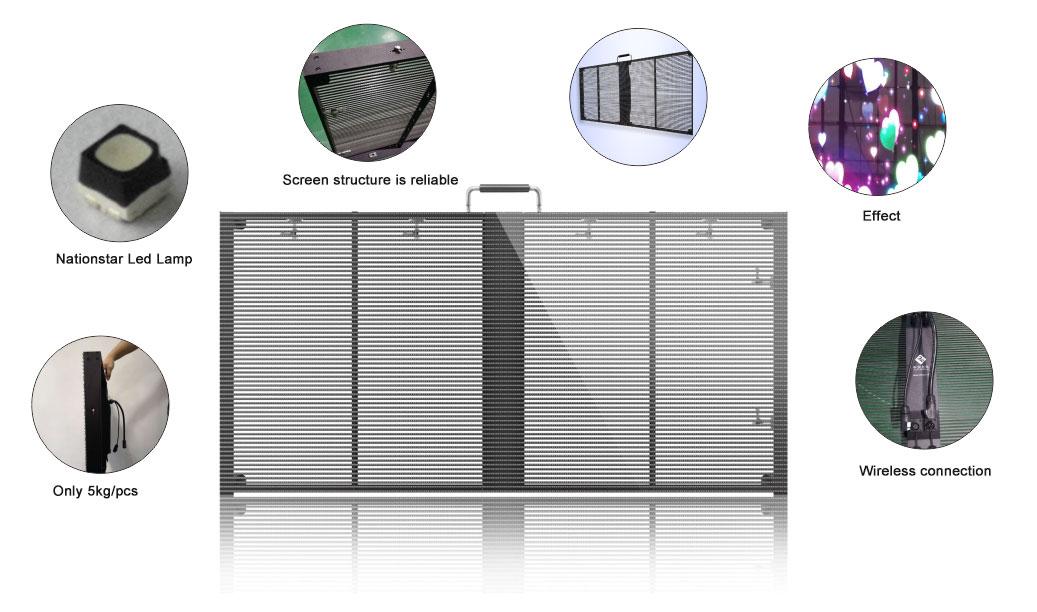 Indoor Transparent Screen